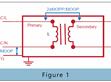 如何分辨MOPP 与 MOOP in IEC 60601-1 3rd的不同 ?